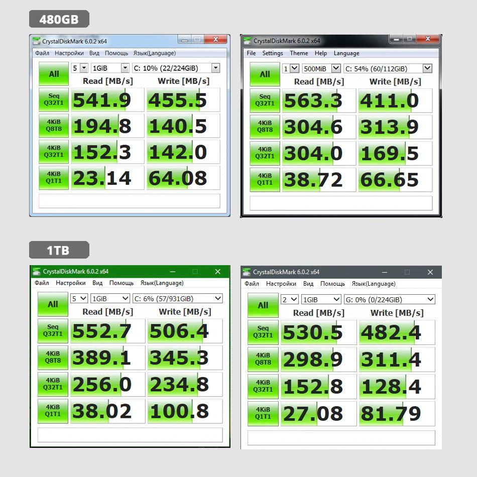 【最安値・新品】SSD TOROSUS 240GB SATA3 / 6.0Gbps 内蔵型 2.5インチ NAND 3D TLC 新品未使用 デスクトップ ノートPC TSA240_画像7
