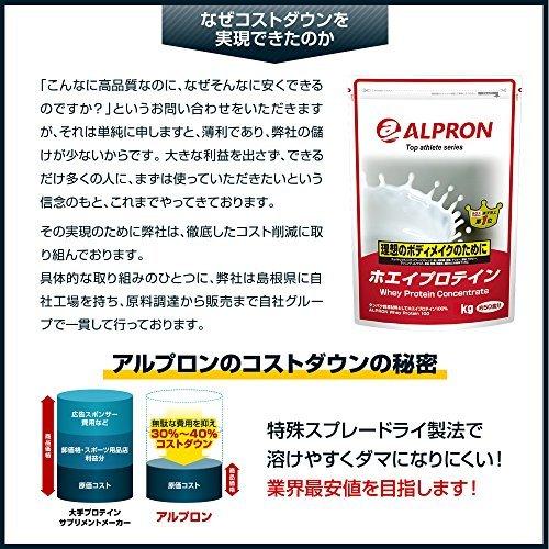 3kg アルプロン ホエイプロテイン100 3kg【約150食】ストロベリー風味(WPC ALPRON 国内生産)_画像6