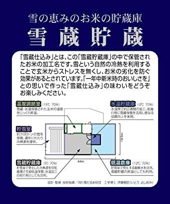 2kg 【精米】新潟県魚沼産 特別栽培米白米 雪蔵氷温熟成 こしひかり 2kg 令和元年産_画像5