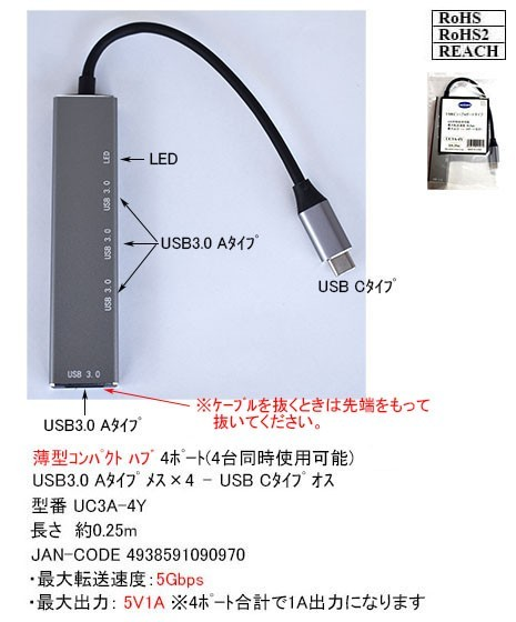 ★☆USB3.0 TypeC ハブ 4ポート 高速転送5Gbps スリム設計 ノートPCのTypeCに接続してUSB A機器を使用できるようにします UC3A4Y□■□