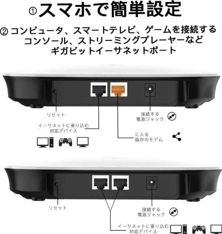 無線LAN メッシュWi-Fiシステム WINDWIFI AC2400