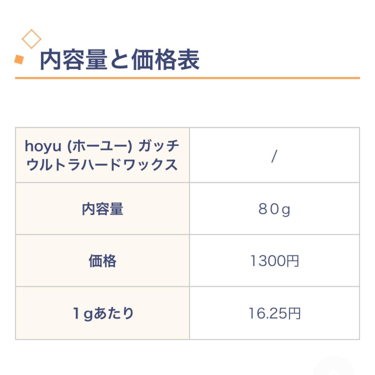 【新品】8本セット ガッチ ウルトラハードワックス 80g ヘアスタイリング ホーユー