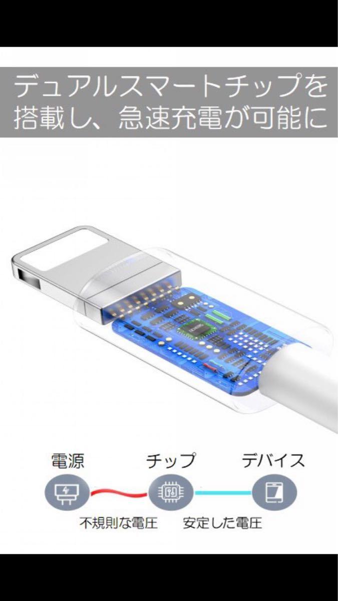 iPhone ライトニングケーブル 充電 1m 5本セット+1本 Type-Cケーブル タイプC 急速充電 保証 安い データ通信
