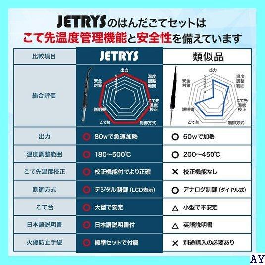 《*送料無料*》 JETRYS 精密 電子作業 15-in-1 半田ごて ハン 18 デジタル温度調節 はんだごてセット 125_画像6