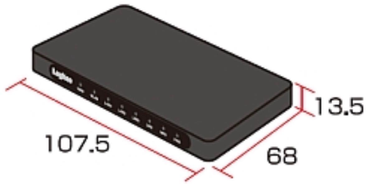 無線LAN エレコム ロジテック LAN-W300N/PR5