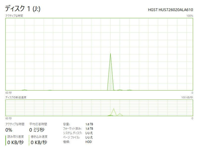 Windows11 no. 7 поколение Corei7 память 16GB новый товар SSD480GB *EPSON Endeavor MR4700E Core i7-7700(3.6G/4 core /8s красный ) HDD2TB Win10#MR1