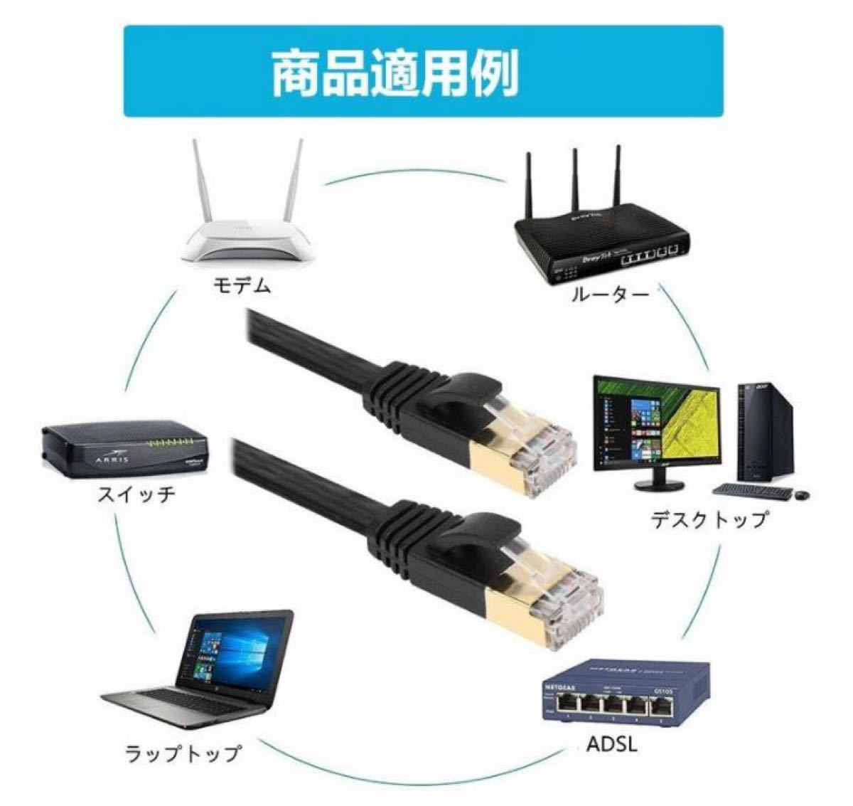 LANケーブル CAT8 1m RJ45 40ギガビット 高速光通信対応