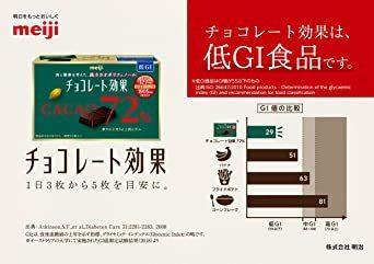新品 お買い得 オススメ! 明治 チョコレート効果カカオ95%大容量ボックス 800gE5DX_画像7