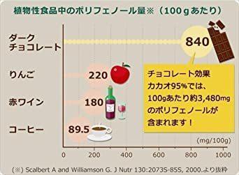 新品 お買い得 オススメ! 明治 チョコレート効果カカオ95%大容量ボックス 800gE5DX_画像5