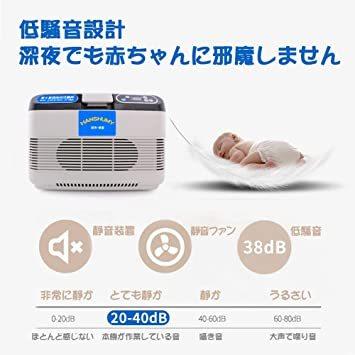 ホワイト HANSHUMY 15L冷蔵庫 -10℃~65℃ 冷温庫 ミニ 小型 LCD温度表示 家庭&車載両用 AC11_画像3