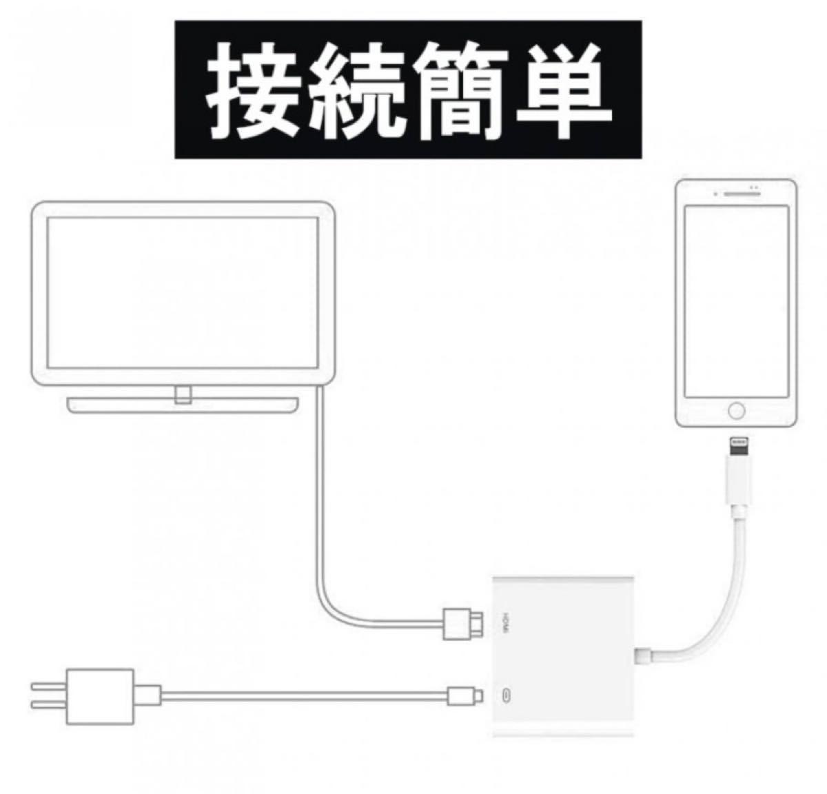 HDMI変換ケーブル ライトニング Lightning iPhone iPad HDMI HDMI変換アダプタ iPod