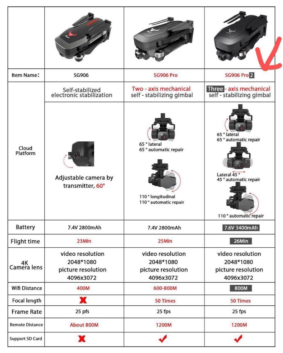 SG906-PRO2 ドローン Sony IMAX179 4Kカメラ 広角レンズ搭載 3軸ジンハルカメラ 収納バック付け