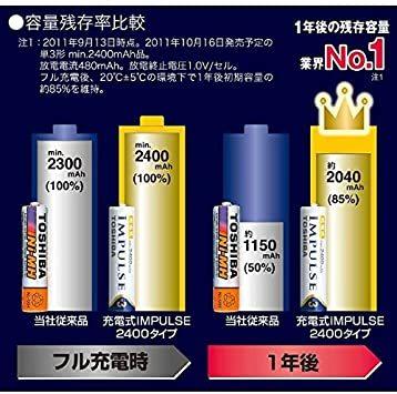 TOSHIBA 4本 充電式IMPULSE 高容量タイプ ニッケル水素電池 単3形充電池(min.2,400mAh) TNH-3_画像4