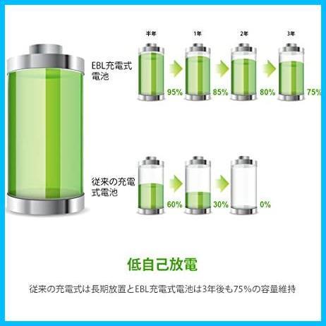 EBL 単4形充電池 充電式ニッケル水素電池 高容量1100mAh 16本入り 約1200回使用可能 ケース4個付き 単四充電池_画像3