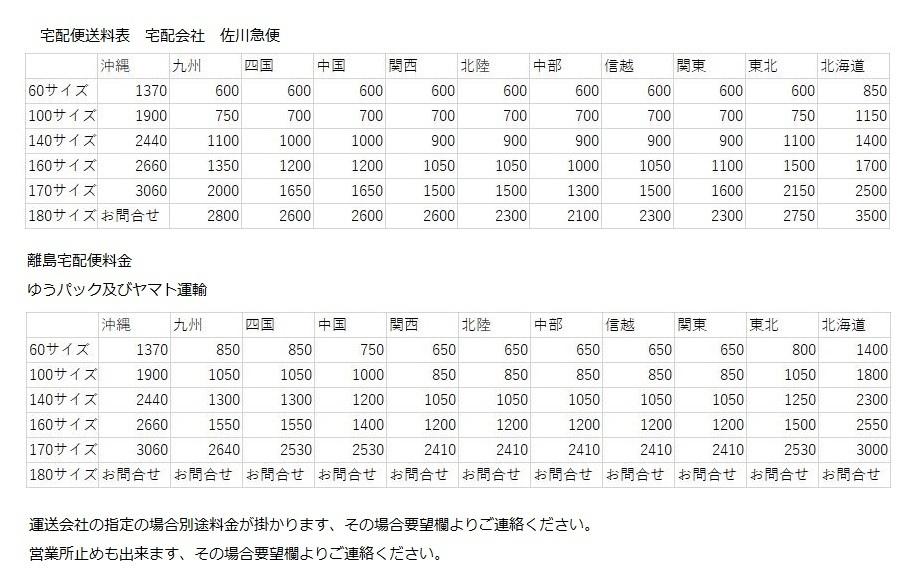 クレハ シーガー グランドマックスFX 0.4号 60m 即決 新品_画像3