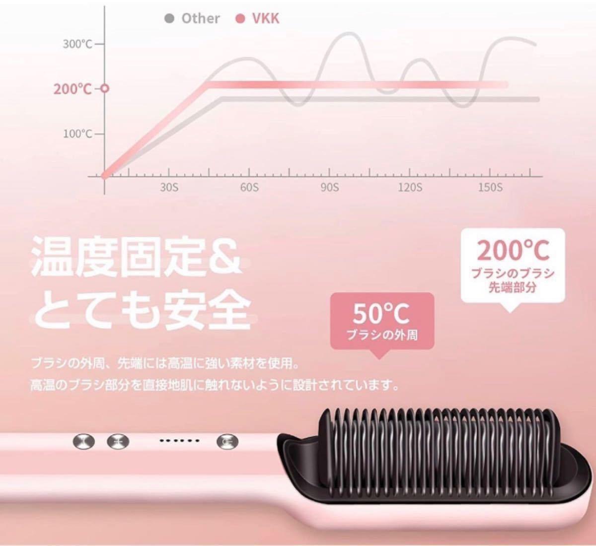 【ヘアアイロン ブラシ カール ストレートアイロン PSE認証 急速