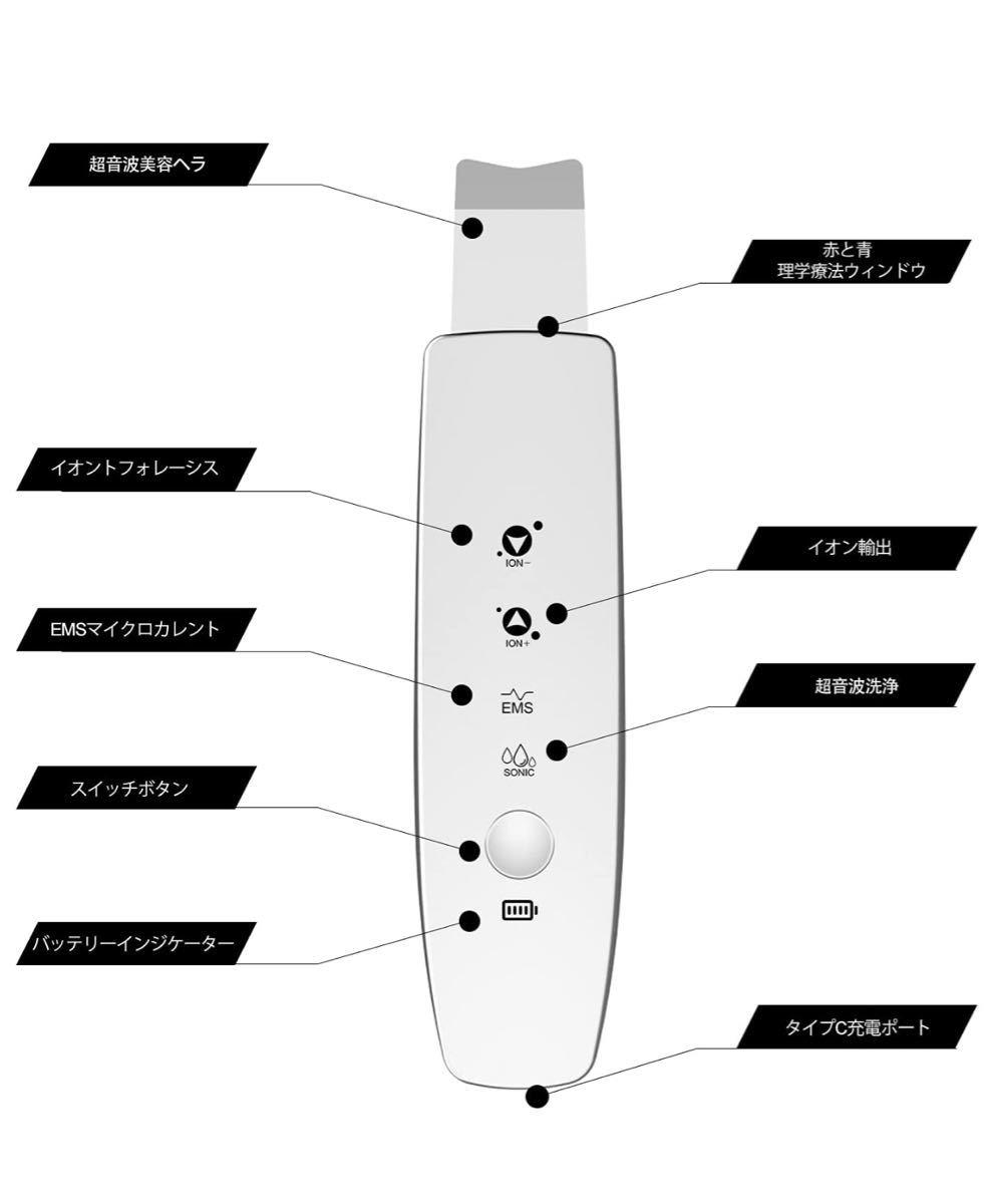 ウォーターピーリング超音波美顔器イオン導入 4階段強さ調節 毛穴 黒ずみ 角質 皮脂 汚れ除去 IPX5防水 Type-C充電式