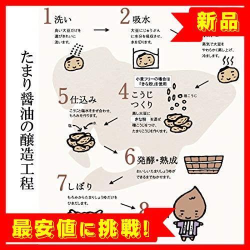 【新品最安値!】小麦フリー 丸大豆 たまり醤油 半田の旨味家 K165 グルテンフリー 小麦不使用 1.8L 単品 化学調味料無添加_画像5