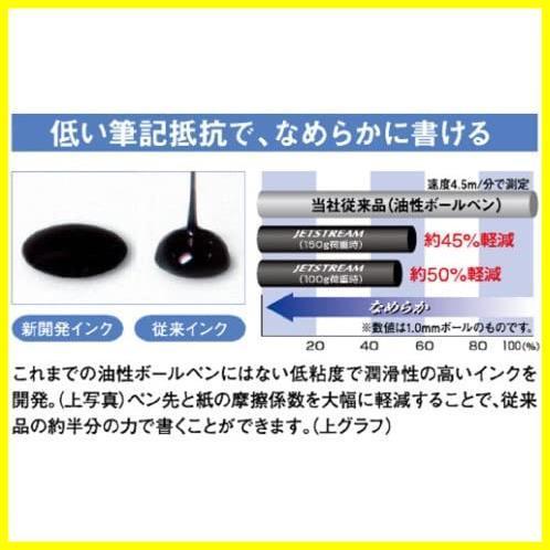 【即決 早い者勝ち】黒赤青 0.5mm 三菱鉛筆 ボールペン替芯 ジェットストリームプライム 0.5 多色多機能 3色 SXR20005_画像4