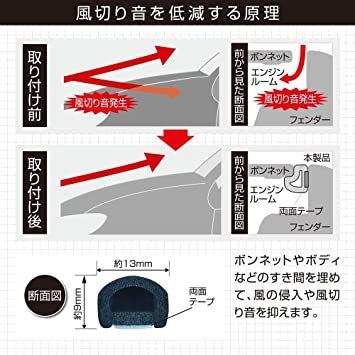 お買い得限定品 【Amazon.co.jp 限定】エーモン 静音計画 静音マルチモール 約3m (2658)_画像3