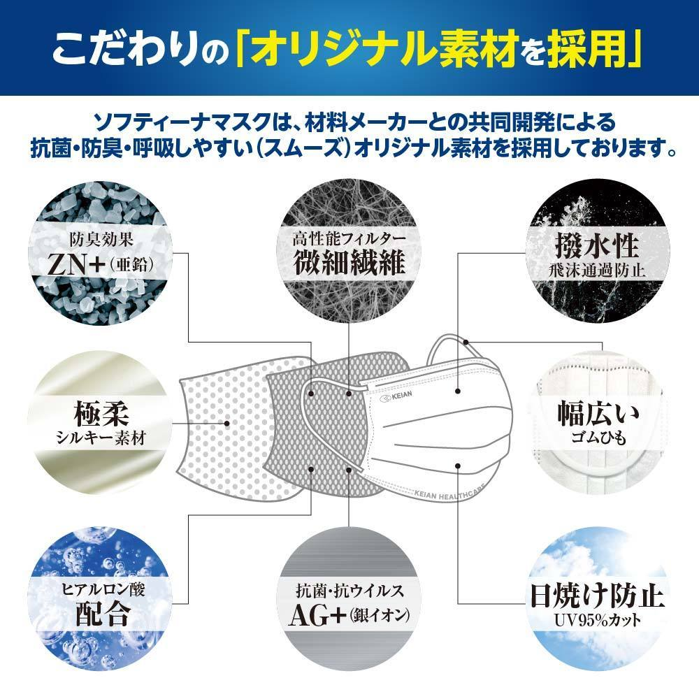 夏用&快適 ソフティーナマスク 50枚入 個包装 普通サイズ 使い捨て 不織布マスク N95 規格相当フィルター 花粉 BFE/VFE/PFE 99%カット_画像3