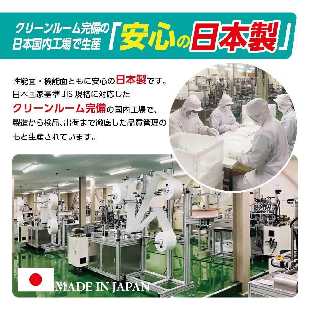 ナノAG AIR マスク 日本製 100枚 1箱 50枚 普通サイズ 使い捨て 不織布マスク N95 規格相当のフィルター 花粉 BFE/VFE/PFE/UV 99%カット_画像5