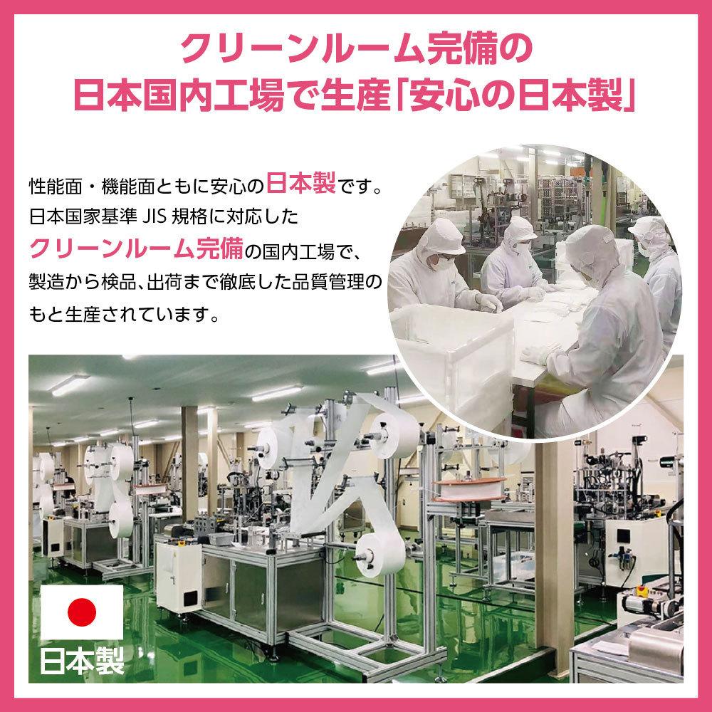 ナノAG AIR マスク 日本製 50枚入 小さいサイズ 使い捨て 不織布マスク N95 規格相当のフィルター 花粉 PM2.5 BFE/VFE/PFE/UV 99%カット_画像6