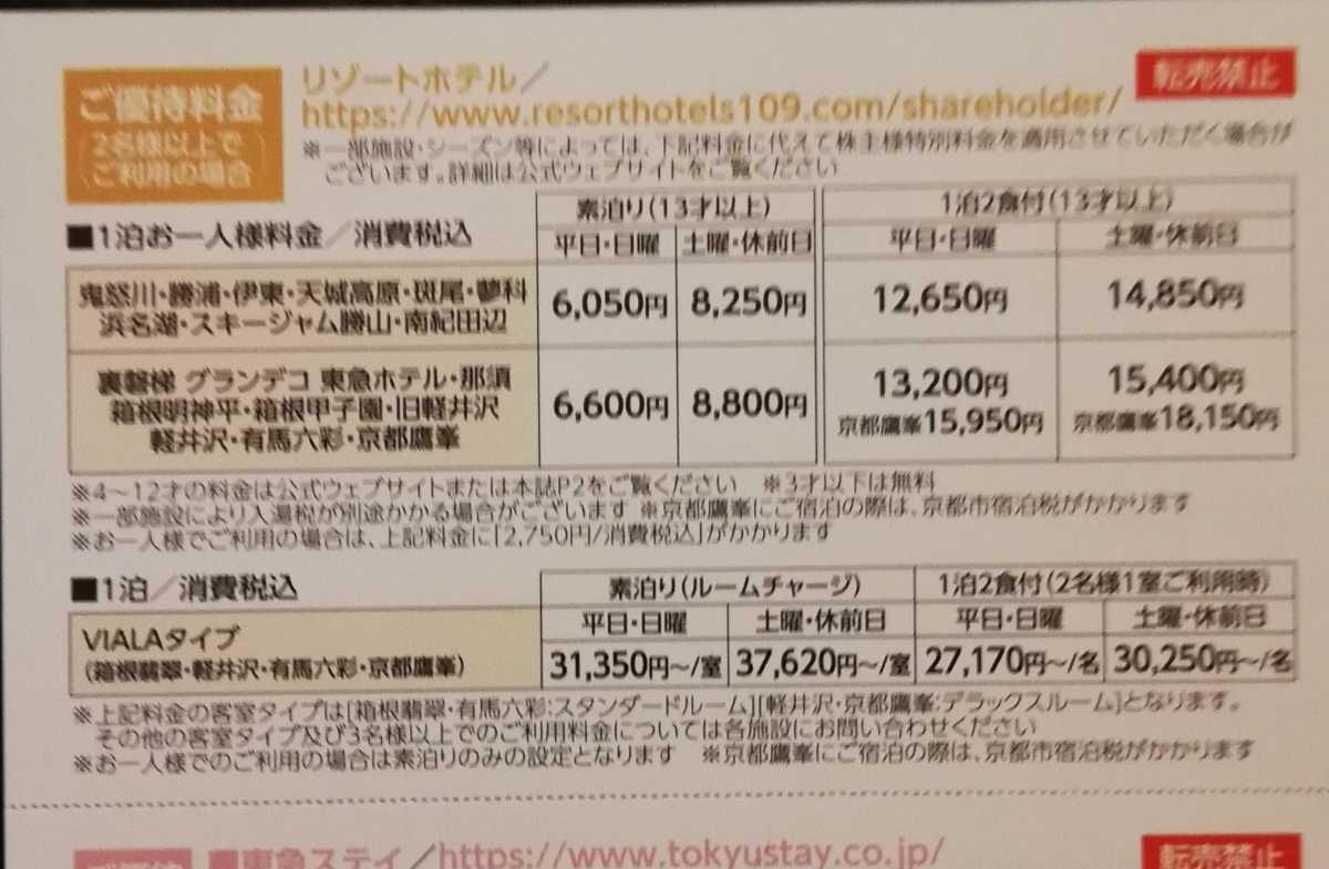 東急不動産 株主優待券 宿泊優待券 合計3枚_画像4