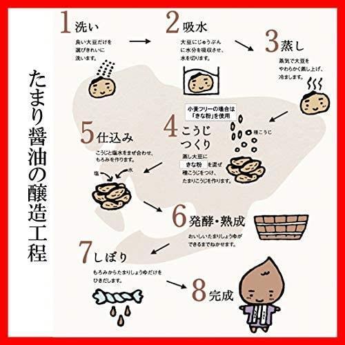 半田の旨味家 小麦フリー 丸大豆 たまり醤油 グルテンフリー 小麦不使用 1.8L 単品 化学調味料無添加_画像6