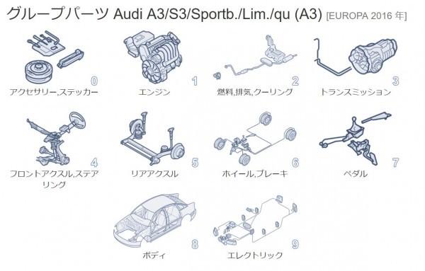 AUDI アウディ パーツリスト オンライン版 A1 A2 A3 A4 A5 A6 A7 A8 S3 S5 S6 Q3 Q5 Q7 R8 RS3 RS4 RS5 RS6 RS7 TT クワトロ 100 200 EPC_画像5