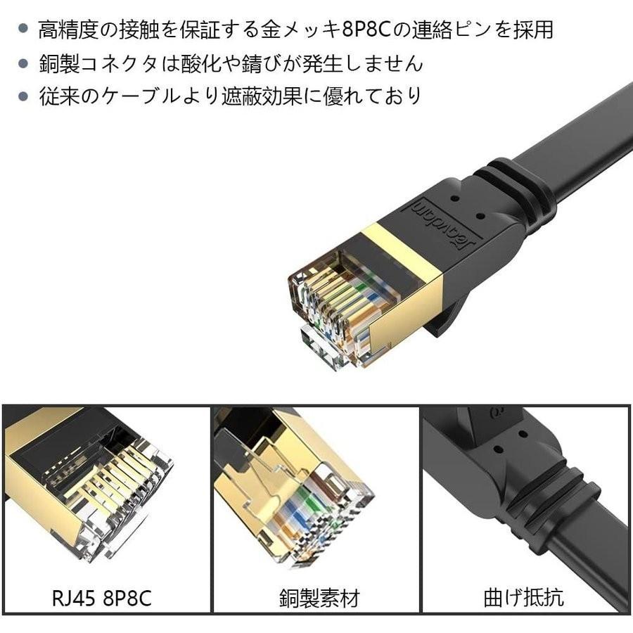 LANケーブル超高速 CAT8 40Gbps 2000MHz対応長さ 5m pcケーブル