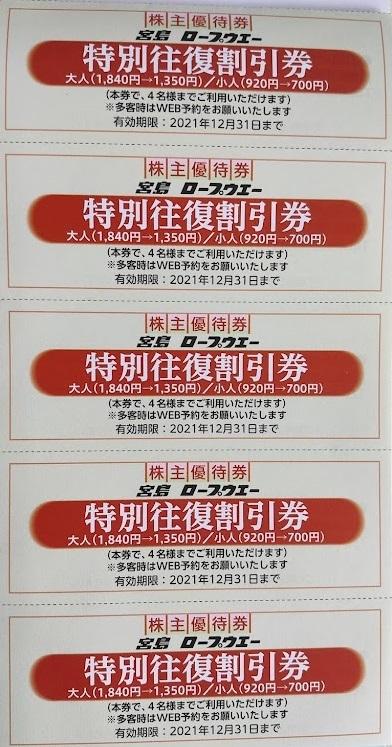 株主優待 広島電鉄(広電グループ諸施設株主ご優待割引券) 冊子 期限2021年12月31日迄_画像3