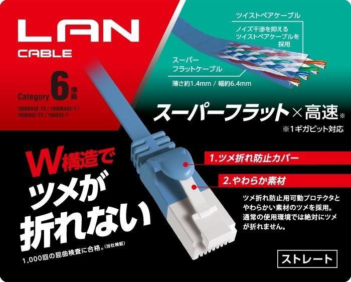 ELECOM LANケーブル 5m スーバーフラットタイプ
