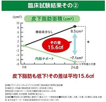 1袋 ファンケル (FANCL) 内脂サポート (約30日分) 120粒 (機能性表示食品) ダイエット サポート 体脂肪 サプ_画像7