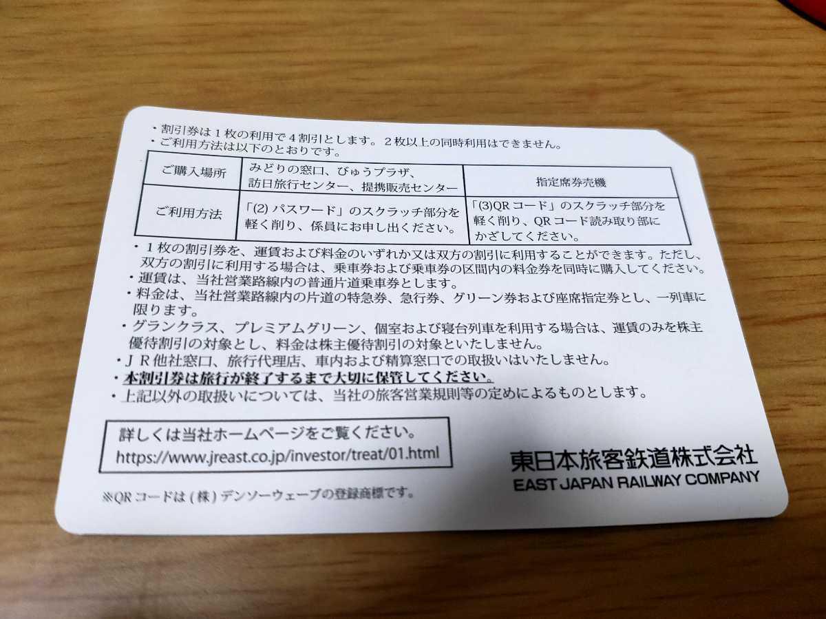 JR東日本 株主優待券 割引券 株主優待割引券 4割引_画像2