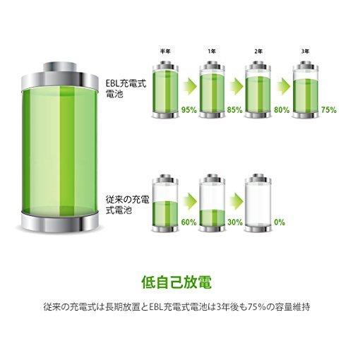 単4形充電池800mAH*12 EBL 単4形充電池 充電式ニッケル水素電池 12個入 ケース付き(容量800mAh、約1200_画像3