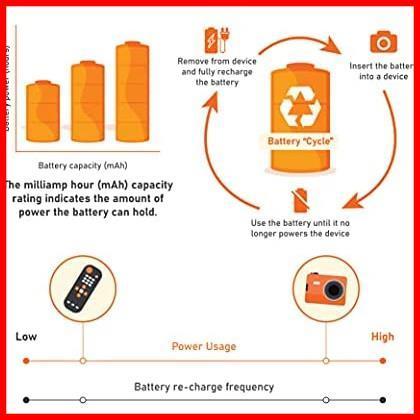 Amazonベーシック 充電池 高容量充電式ニッケル水素電池単3形4個セット (充電済み、最小容量 2400mAh、約500回使用可能)_画像5