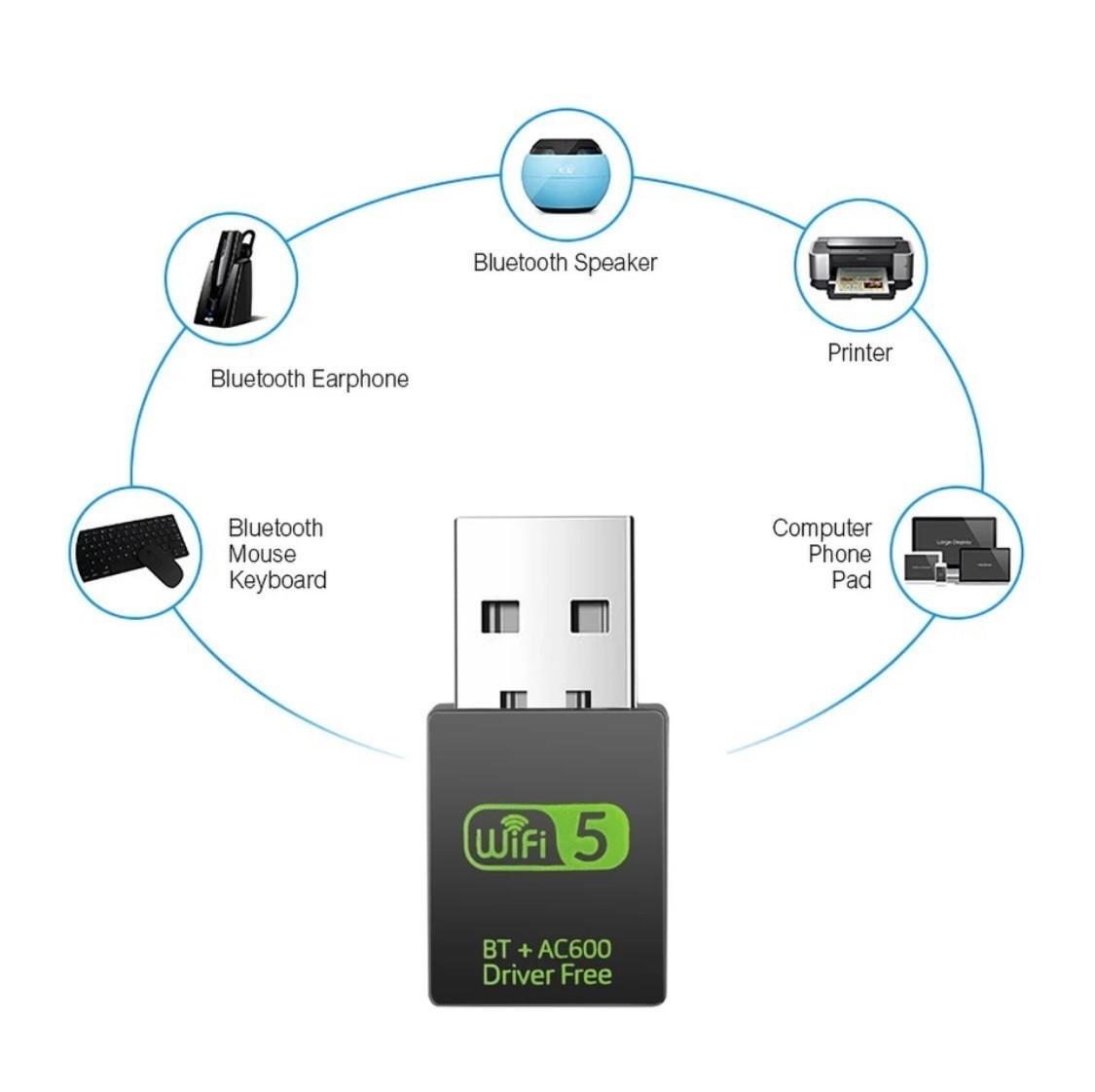 無線LAN Wifi&Bluetooth USBアダプタ 802.11ac対応