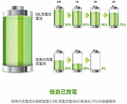 単4電池1100mAh 16本パック EBL 単4形充電池 充電式ニッケル水素電池 高容量1100mAh 16本入り 約120_画像3