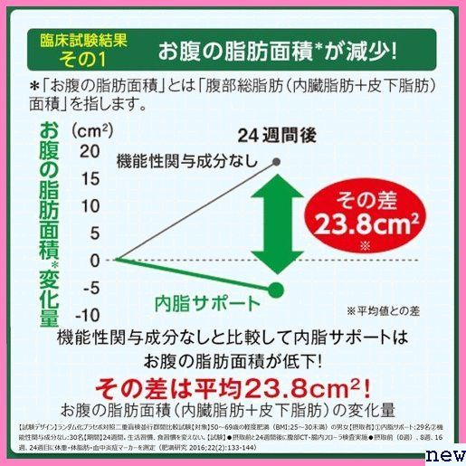 新品★fvgab ファンケル/ /サプリメント 機能性表示食品 /内脂サポート/約90日分/ FANCL 71_画像4