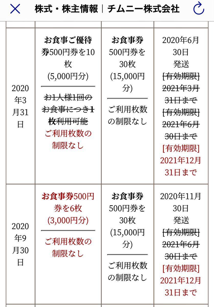 【★送料込★即決】チムニー 株主優待★ お食事券 16,000円分★はなの舞・さかなや道場★有効期限2021年12月31日まで延長されてます_画像2