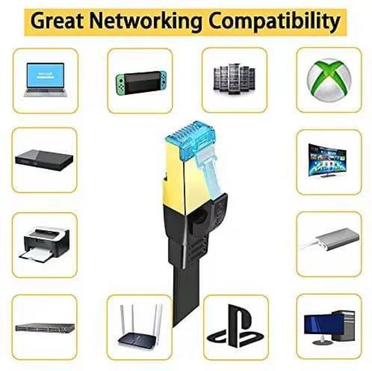 LANケーブル CAT8 超高速  40Gbps 2000MHz対応(10M)