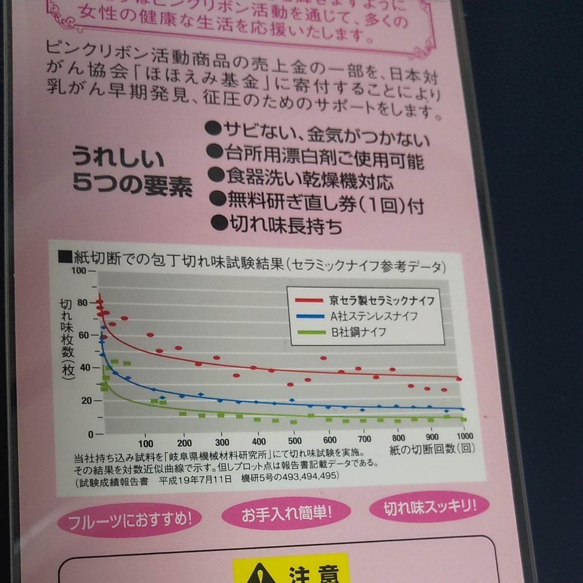 京セラ (KYOCERA) 桜シリーズ セラミツクナイフ (三徳) ピンク FKR-P140X-IPKS -