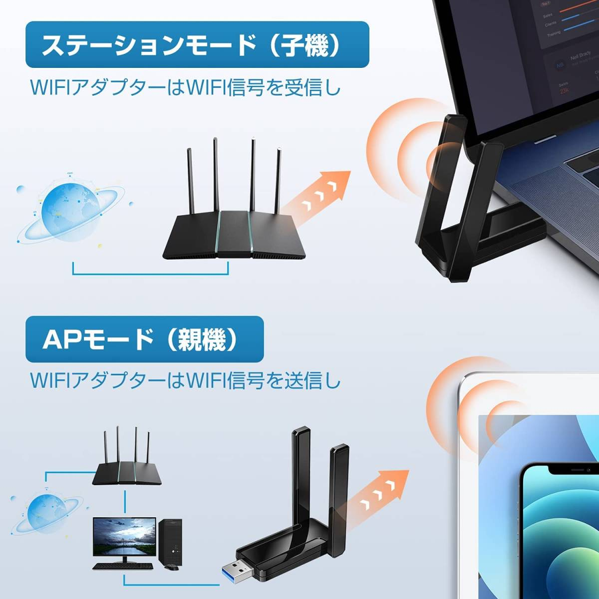 WiFi 無線LAN 子機 1300Mbps wifi アダプタ 2.4G/5G デュアルバンド 5dBi高速通信