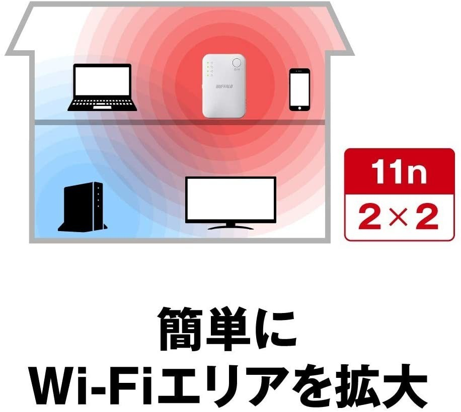 BUFFALO WiFi無線LAN中継機 WEX-HPS/N コンセント直挿しモデル