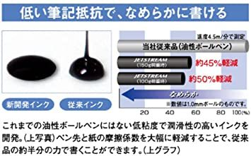 シルバー 0.7mm 三菱鉛筆 油性ボールペン ジェットストリームプライム 0.7 シルバー SXN220007.26_画像5