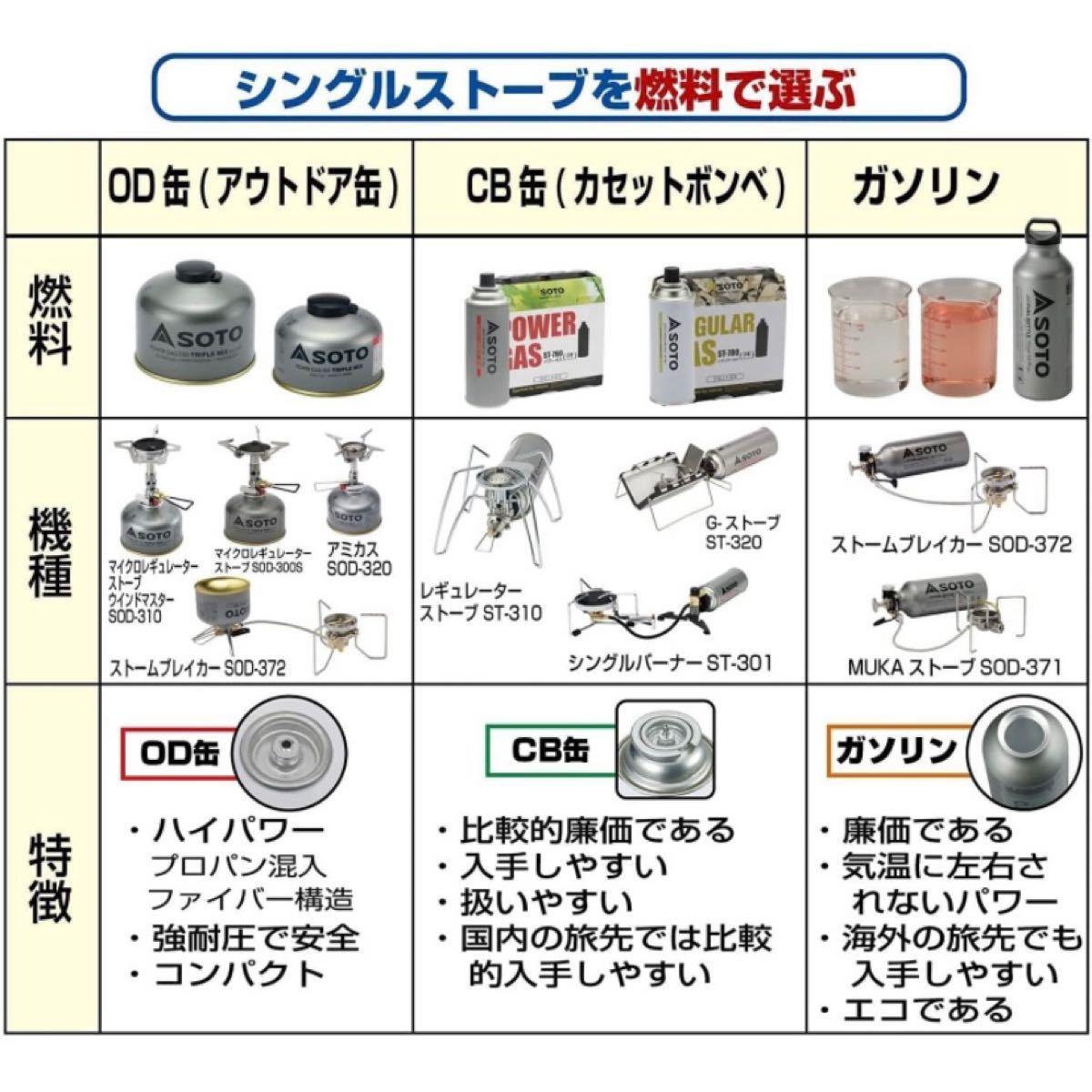 ソト(SOTO) レギュレーターストーブ 【限定 モノトーン】ST-310 シングルバーナー カセットガス