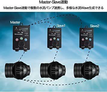 残り1個★ OW25(8500L/H) METIS OW25 ウェーブポンプ 水流ポンプ 水中ポンプ 水槽ポンプ アクアリウム ワイヤレス_画像8