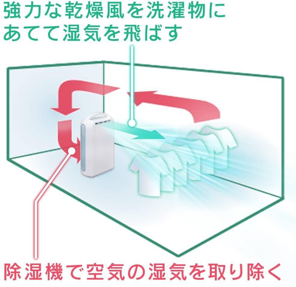☆衣類乾燥除湿機 強力除湿 タイマー付 静音設計 除湿量2.2L デシカント方式_画像7