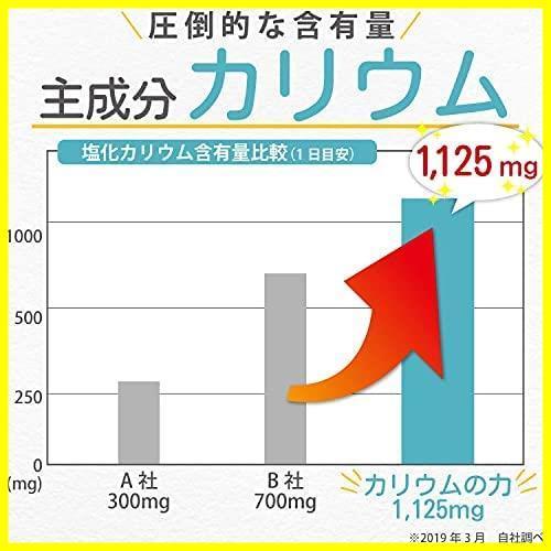 1D 新品 新品モンドセレクション金賞受賞 1,125mg (ビタミンB) 塩化カリウム 栄養機能食品 カリウムの力 迅速対応 迅速対応 在庫限り 270_画像4